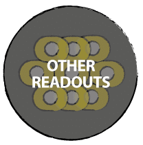 Spheroïds and readouts